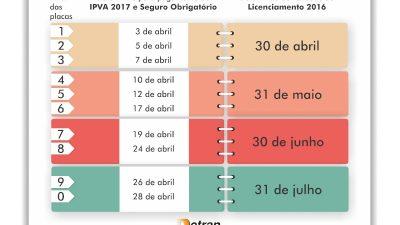 Detran/RS alerta para diferenças no calendário do IPVA e licenciamento