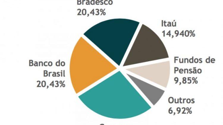 IRB Brasil Re, o maior ressegurador do Brasil, dá a largada para IPO