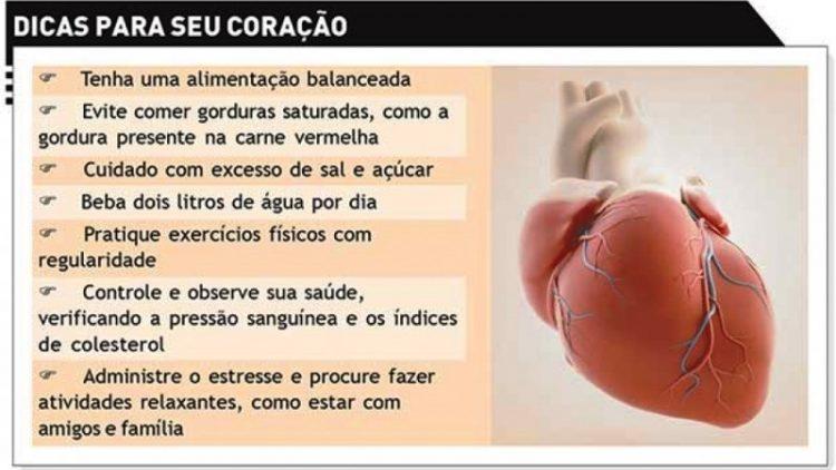 Casos de infarto crescem até 38% no inverno. Veja dicas de prevenção