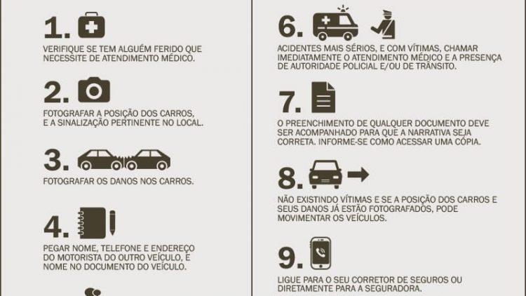 10 Dicas em Caso de Acidentes de Trânsito