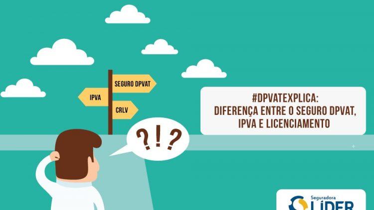 #DPVATExplica: Sabe a diferença entre Seguro DPVAT, IPVA e Licenciamento?